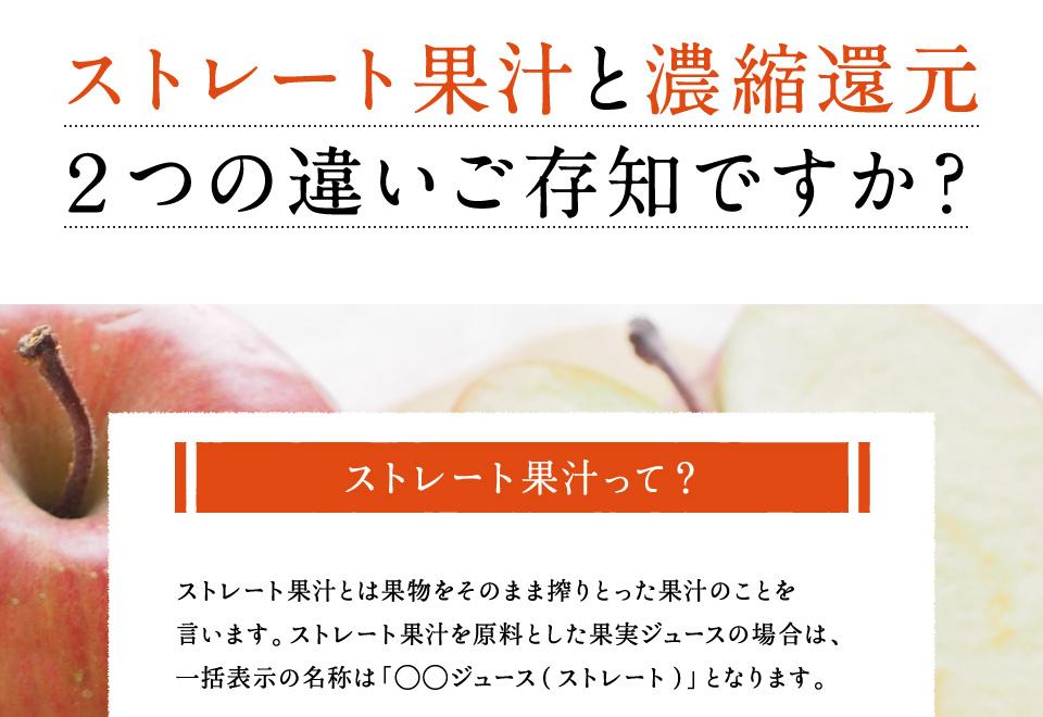 ストレート果汁って? ストレート果汁とは果物をそのまま絞りとった果汁のことをいいます。