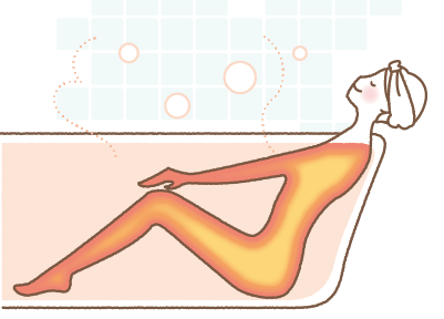 入浴して体が温まる女性の図