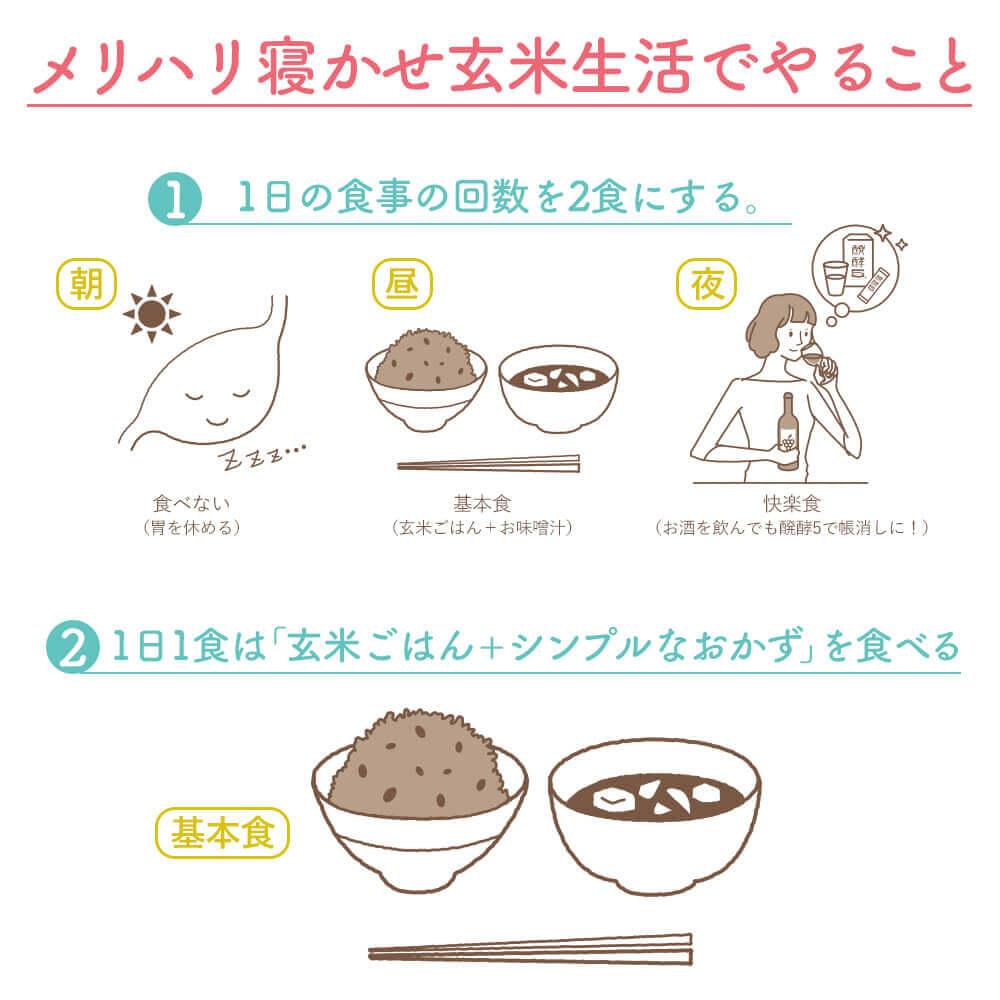 メリハリ寝かせ玄米生活でやること①②