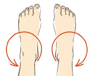 足首を外側に回す図
